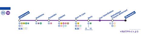 Ligne_14_5
